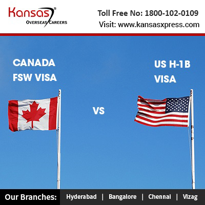 FSW Canada Visa